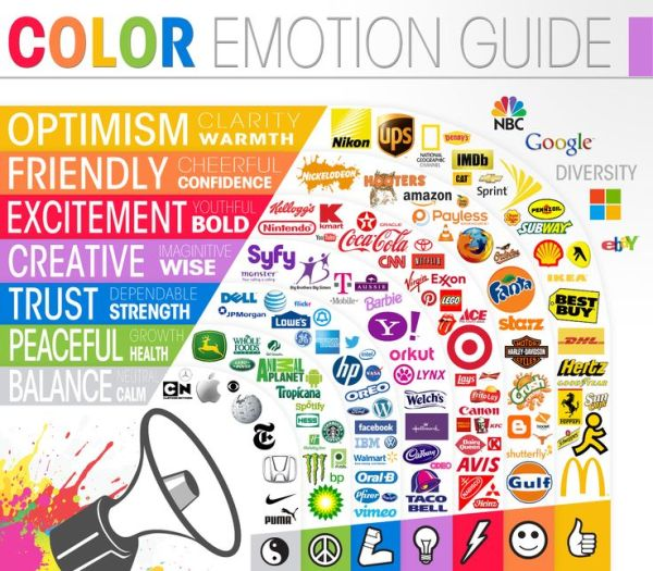color emition guide